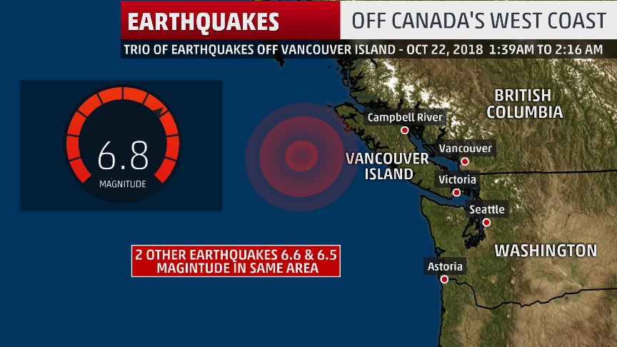 The earthquakes impacted off the coast of Vancouver Island, Canada.